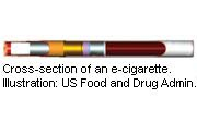 E-Cigarettes: Separating Fiction From Fact